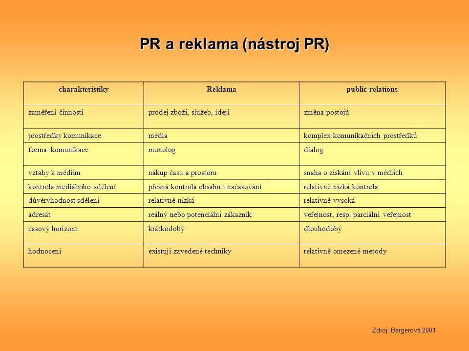 PR a reklama (nástroj PR)