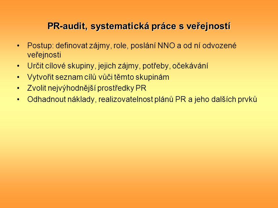 PR-audit, systematická práce s veřejností