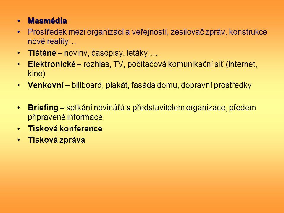 Masmédia Prostředek mezi organizací a veřejností, zesilovač zpráv, konstrukce nové reality… Tištěné – noviny, časopisy, letáky,…
