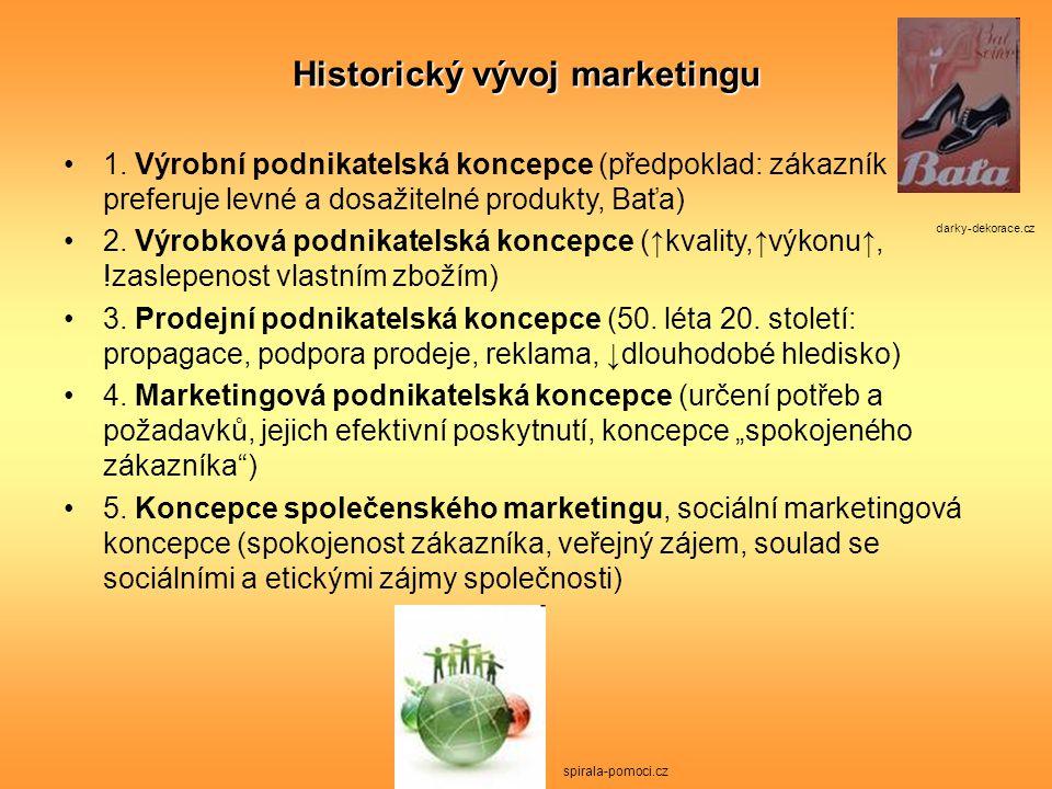 Historický vývoj marketingu