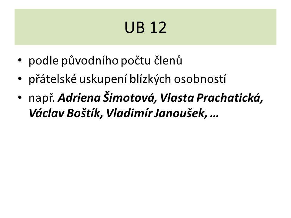 UB 12 podle původního počtu členů