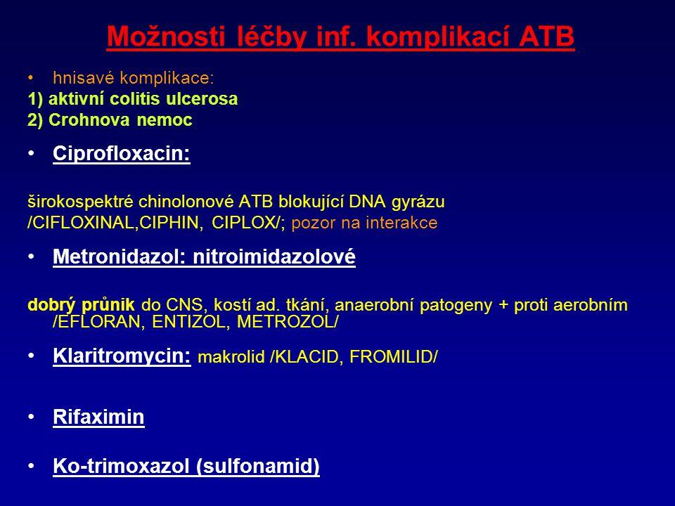 Možnosti léčby inf. komplikací ATB