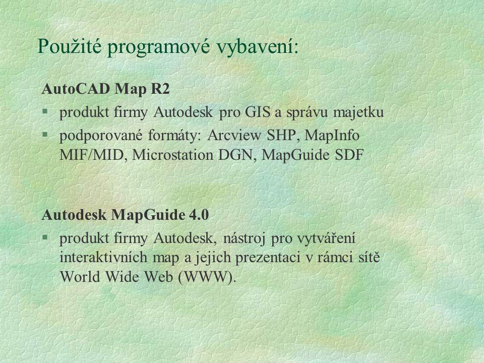 Použité programové vybavení: