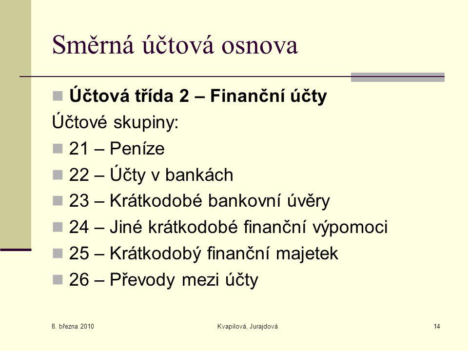 Směrná účtová osnova Účtová třída 2 – Finanční účty Účtové skupiny: