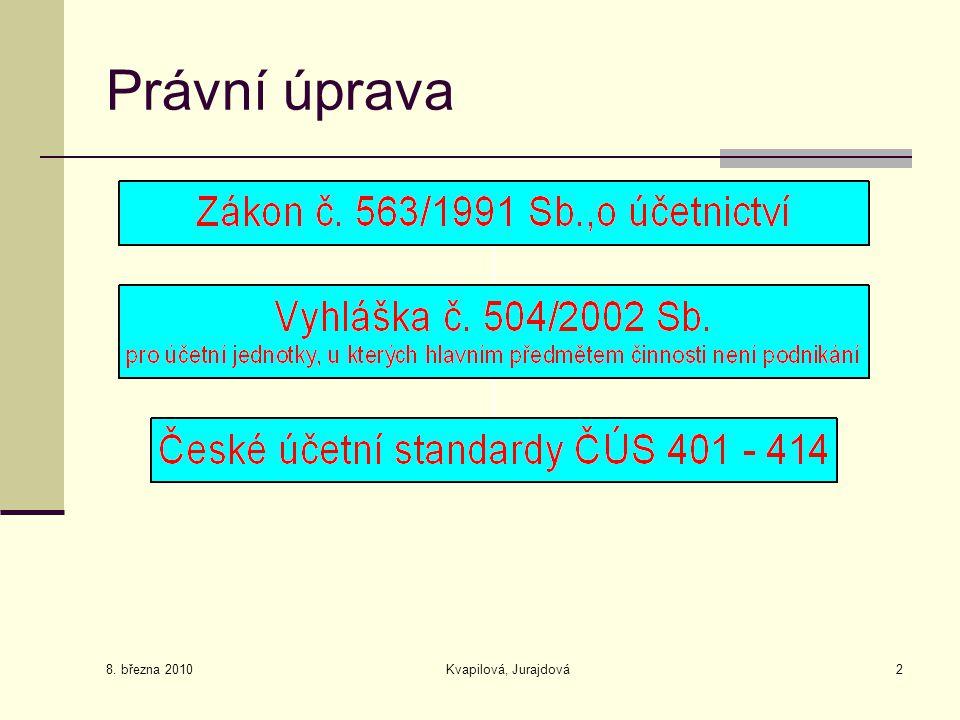 Právní úprava 8. března 2010 Kvapilová, Jurajdová