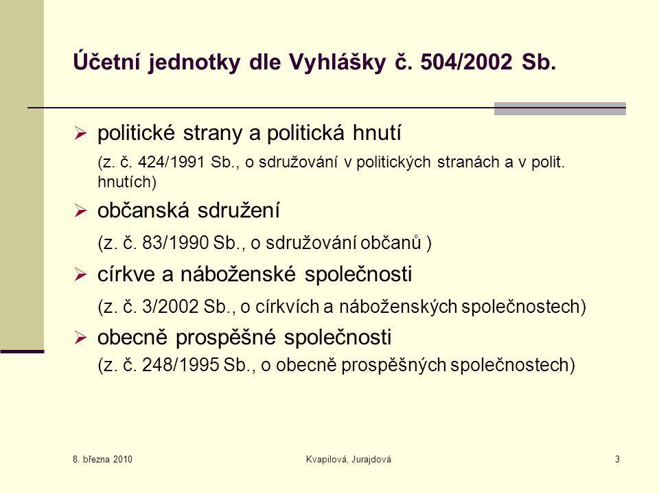 Účetní jednotky dle Vyhlášky č. 504/2002 Sb.