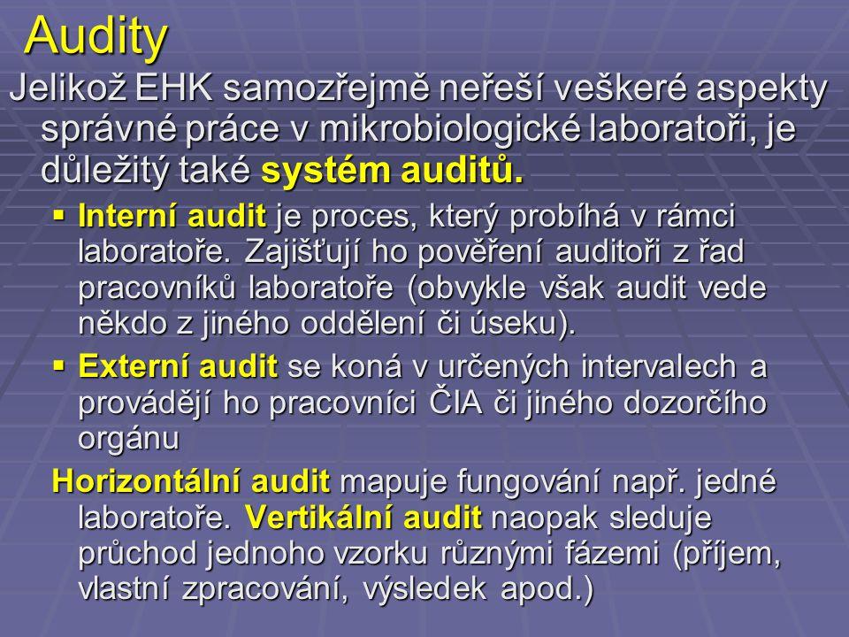 Audity Jelikož EHK samozřejmě neřeší veškeré aspekty správné práce v mikrobiologické laboratoři, je důležitý také systém auditů.