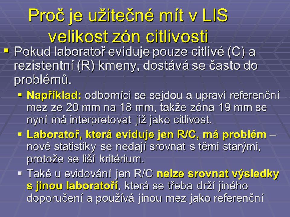 Proč je užitečné mít v LIS velikost zón citlivosti