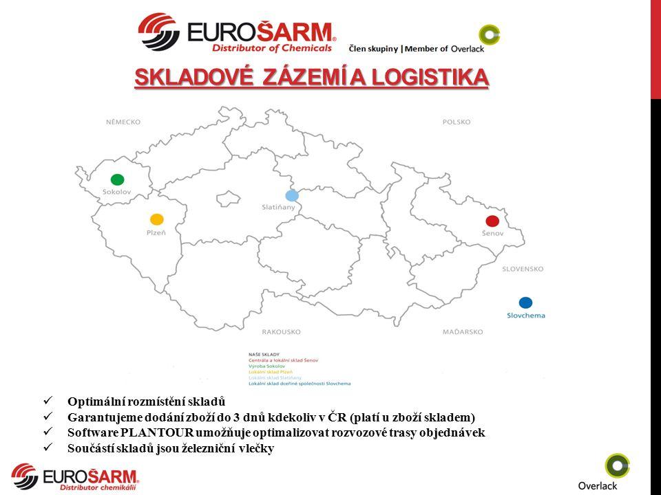 Skladové zázemí a logistika