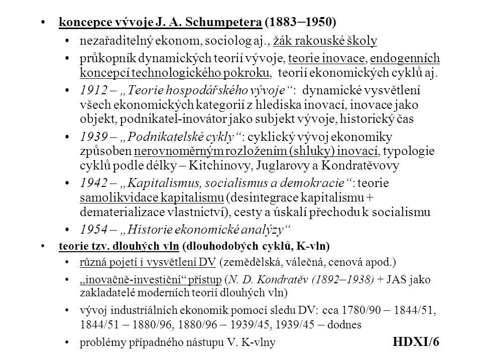 koncepce vývoje J. A. Schumpetera (1883–1950)