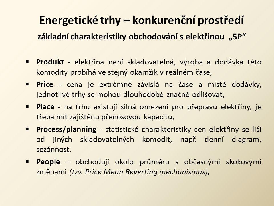 """Energetické trhy – konkurenční prostředí základní charakteristiky obchodování s elektřinou """"5P"""