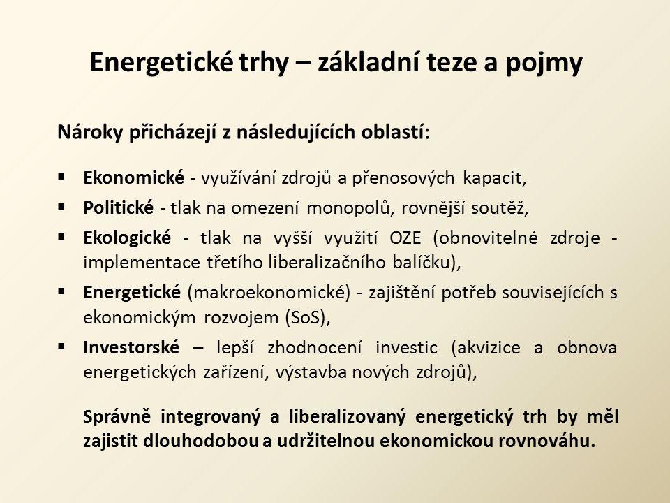 Energetické trhy – základní teze a pojmy