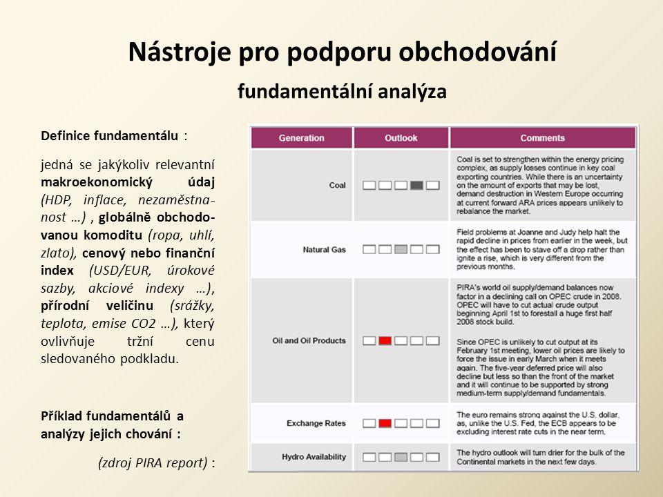 Nástroje pro podporu obchodování fundamentální analýza