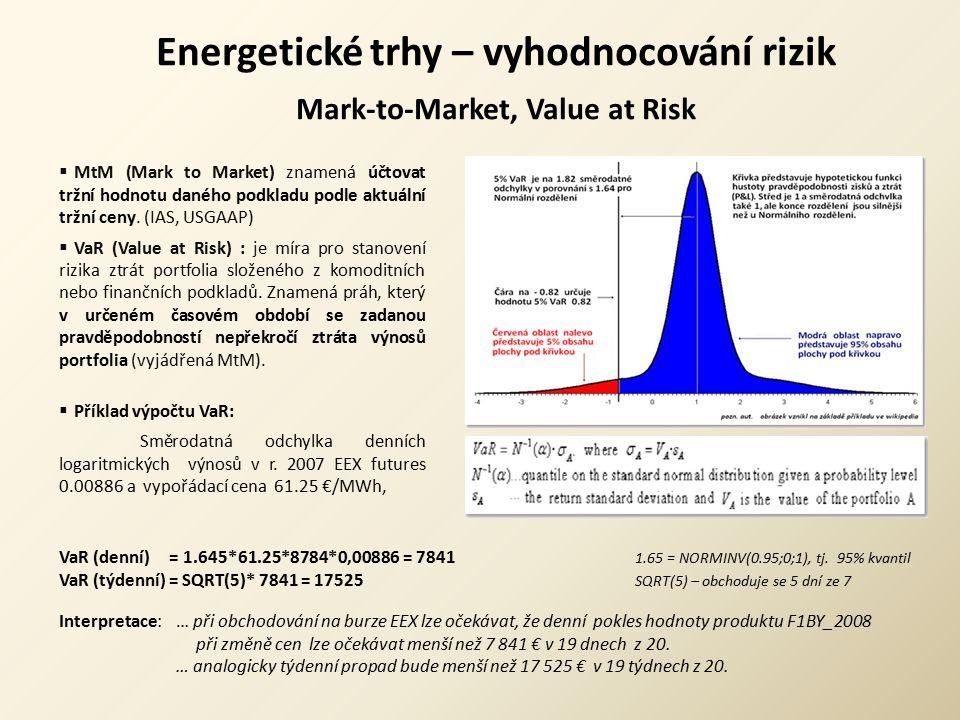 Energetické trhy – vyhodnocování rizik Mark-to-Market, Value at Risk