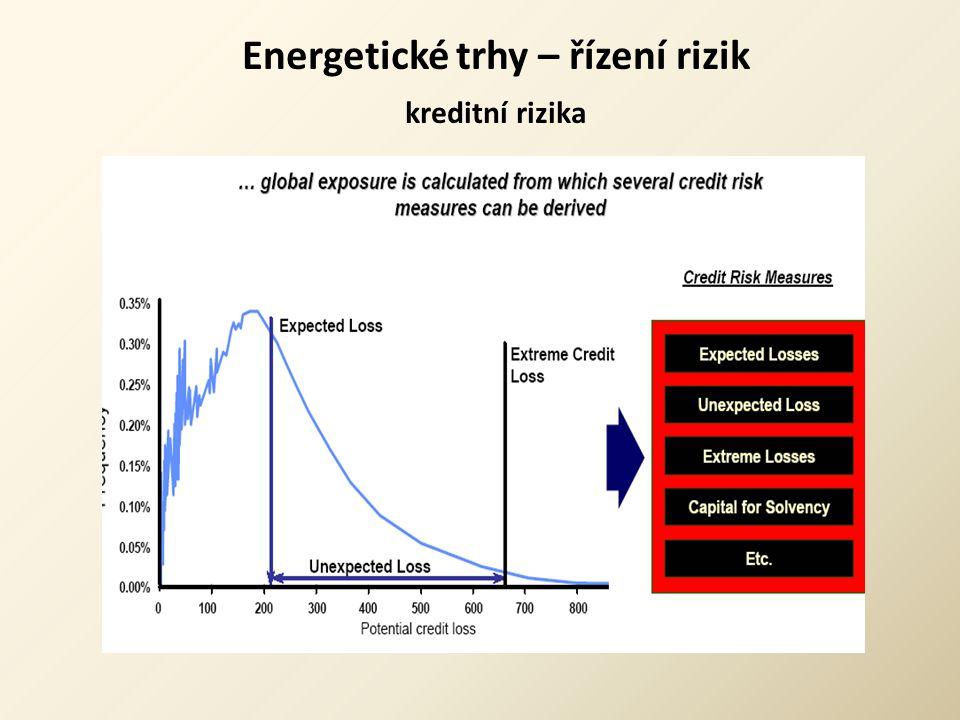 Energetické trhy – řízení rizik kreditní rizika