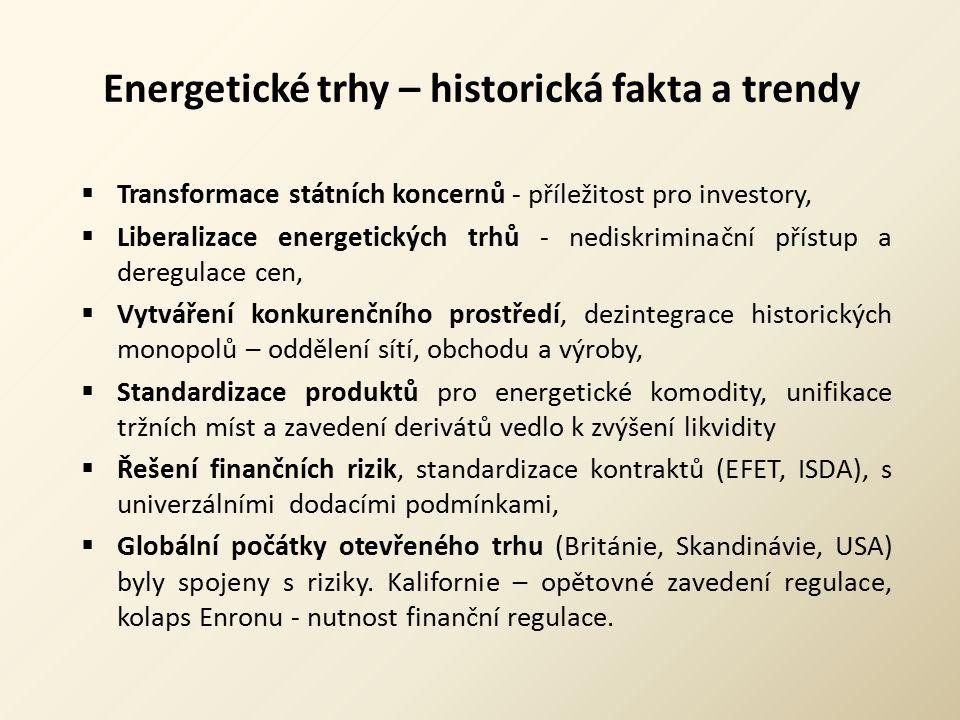 Energetické trhy – historická fakta a trendy