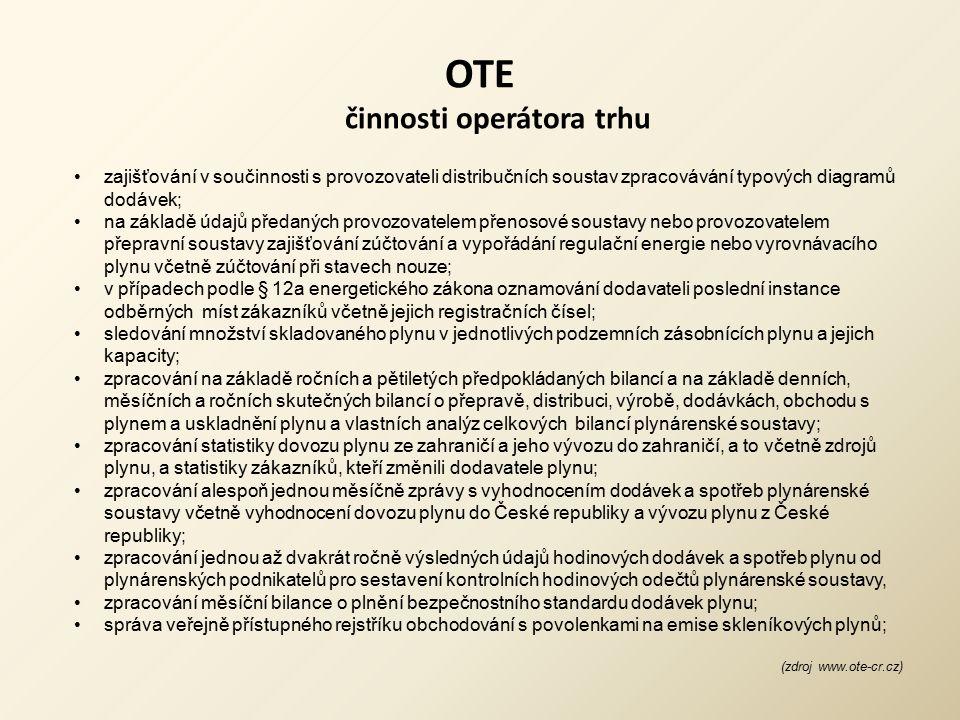 OTE činnosti operátora trhu