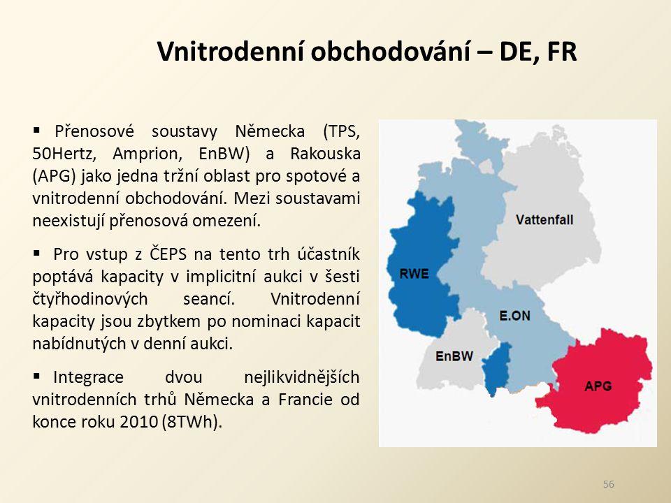 Vnitrodenní obchodování – DE, FR