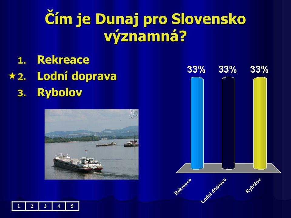 Čím je Dunaj pro Slovensko významná