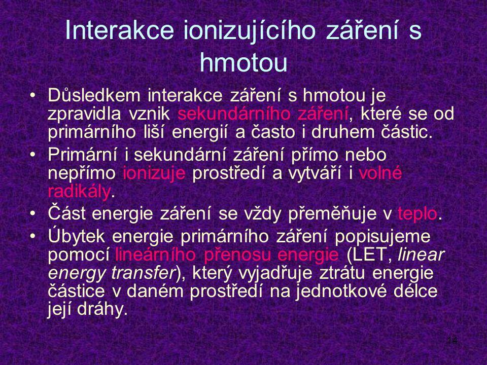 Interakce ionizujícího záření s hmotou