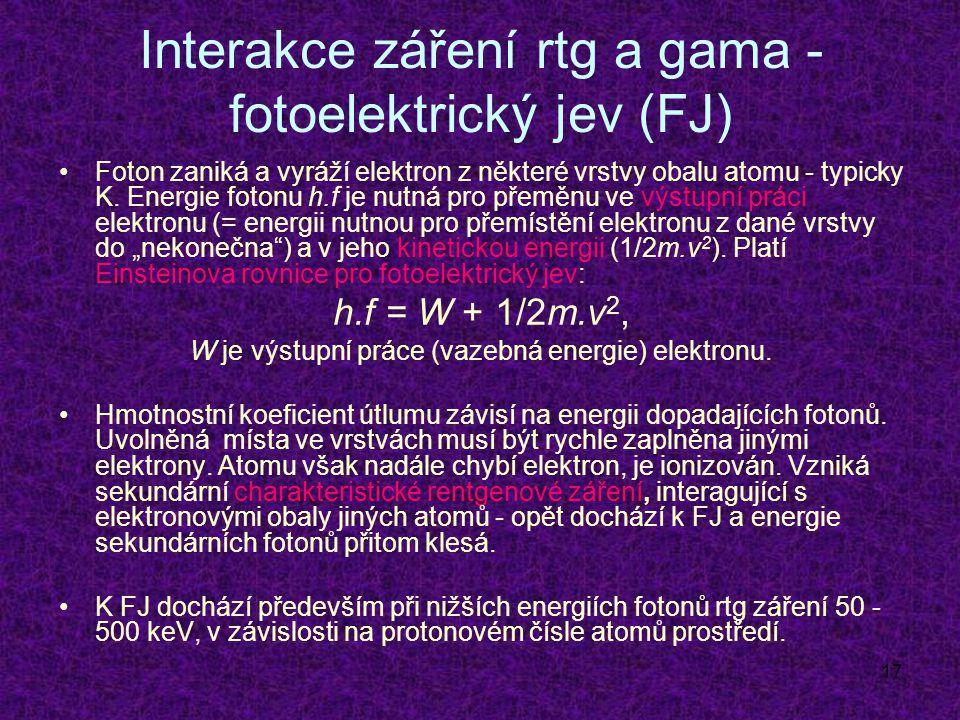 Interakce záření rtg a gama - fotoelektrický jev (FJ)