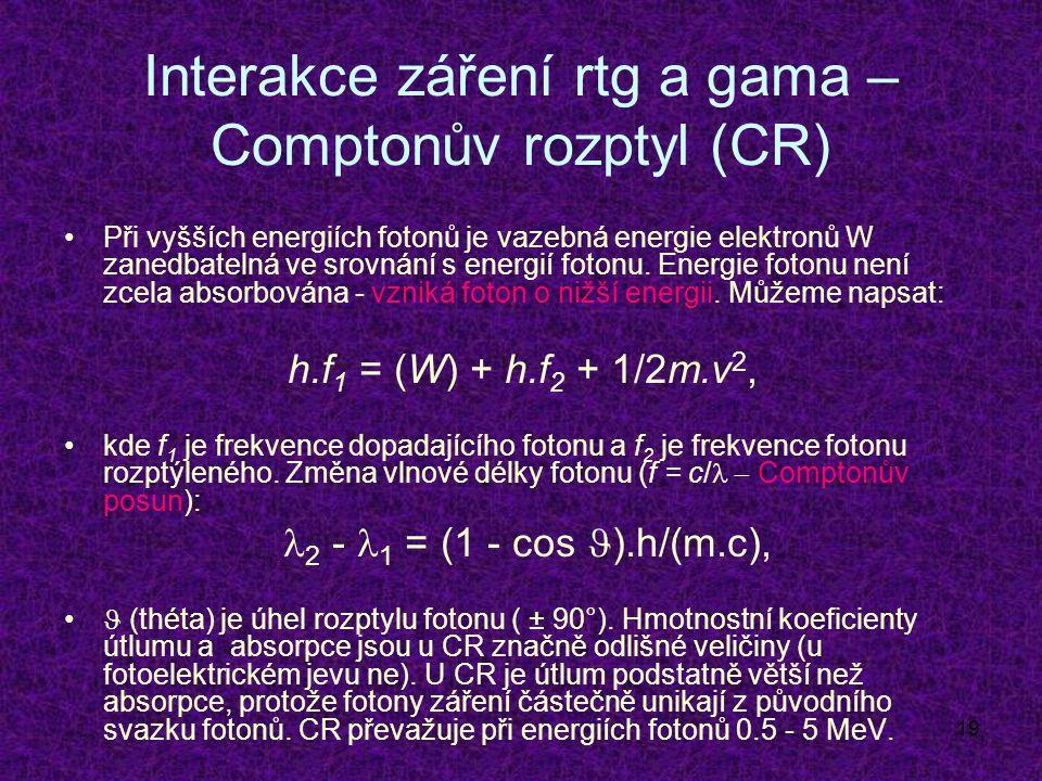 Interakce záření rtg a gama – Comptonův rozptyl (CR)