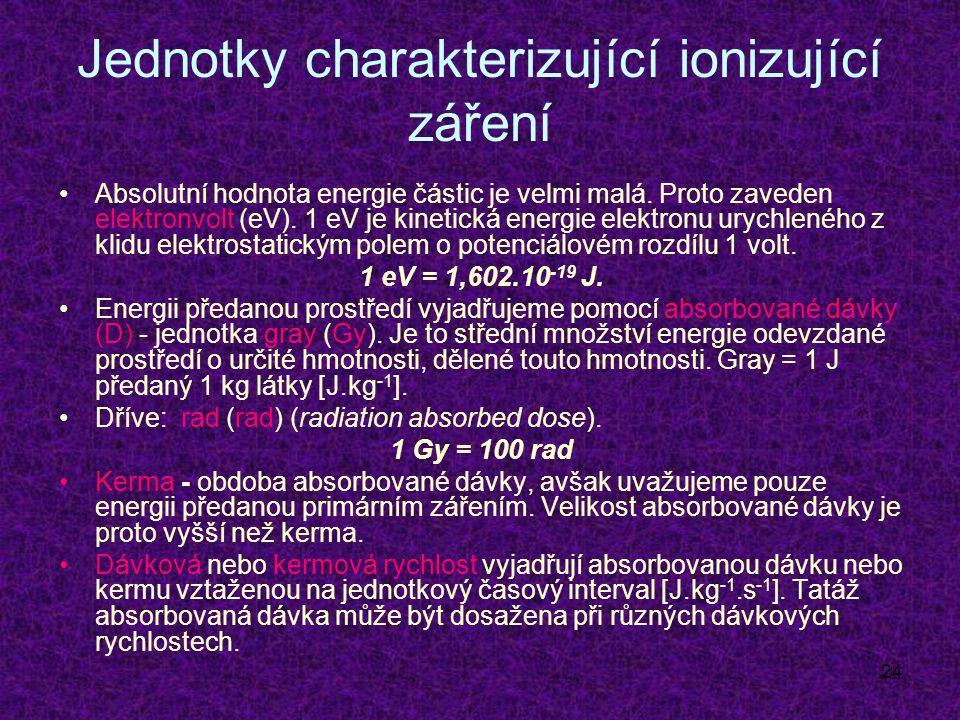 Jednotky charakterizující ionizující záření