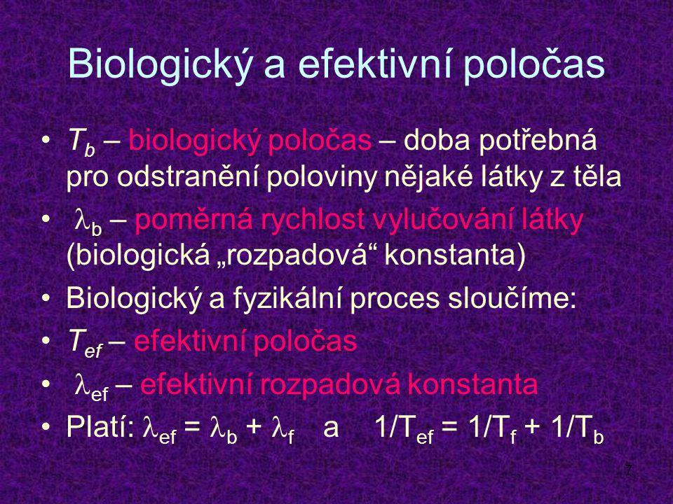 Biologický a efektivní poločas