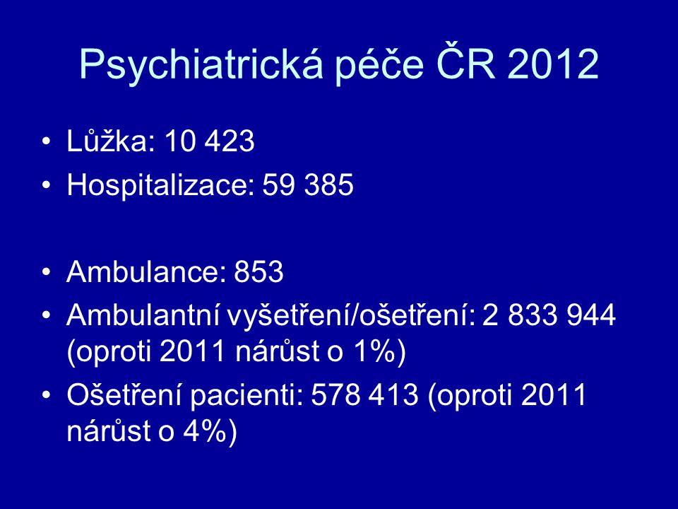 Psychiatrická péče ČR 2012 Lůžka: 10 423 Hospitalizace: 59 385