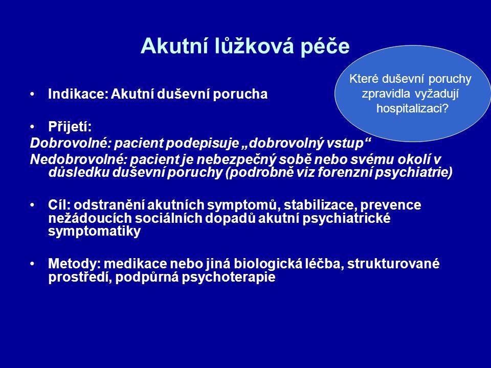 Akutní lůžková péče Indikace: Akutní duševní porucha Přijetí: