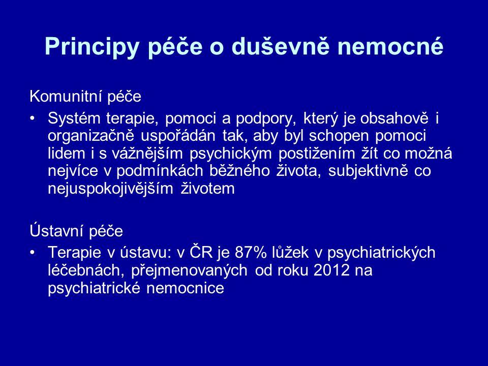 Principy péče o duševně nemocné