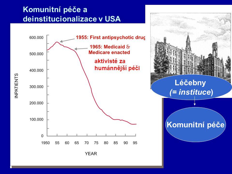 Léčebny (= instituce) Komunitní péče