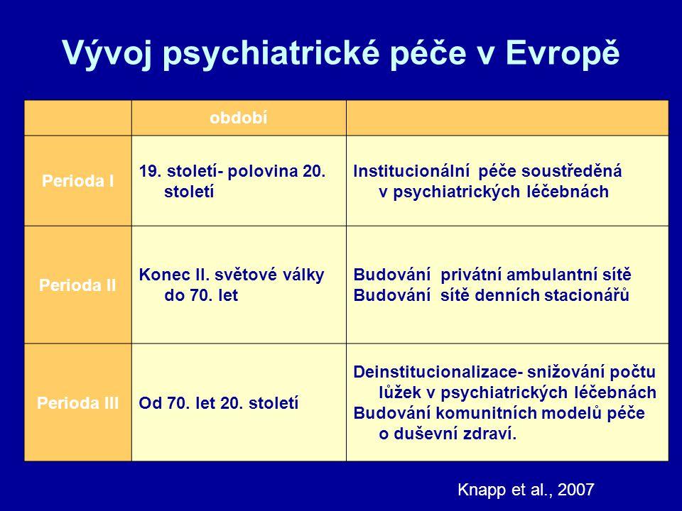 Vývoj psychiatrické péče v Evropě