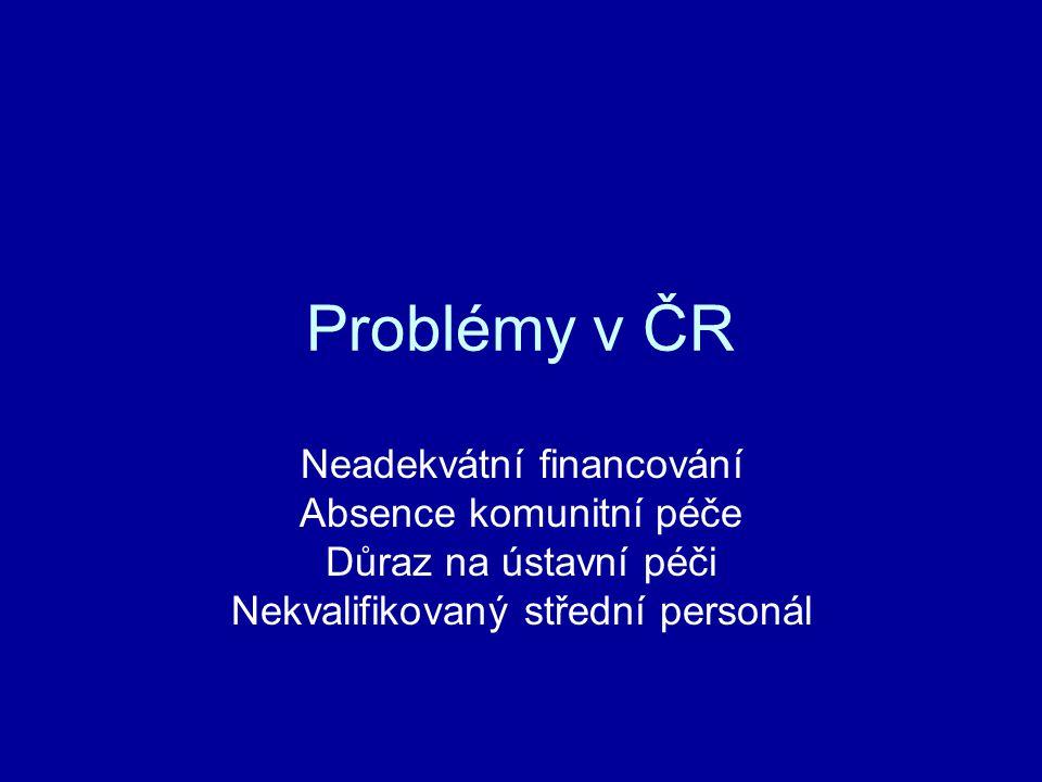 Problémy v ČR Neadekvátní financování Absence komunitní péče