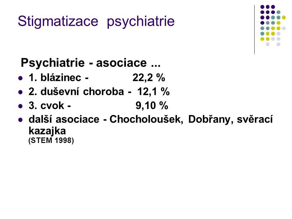 Stigmatizace psychiatrie