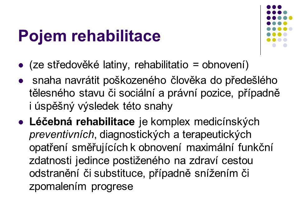 Pojem rehabilitace (ze středověké latiny, rehabilitatio = obnovení)