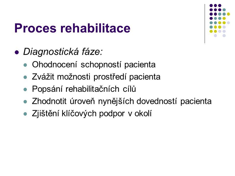 Proces rehabilitace Diagnostická fáze: Ohodnocení schopností pacienta