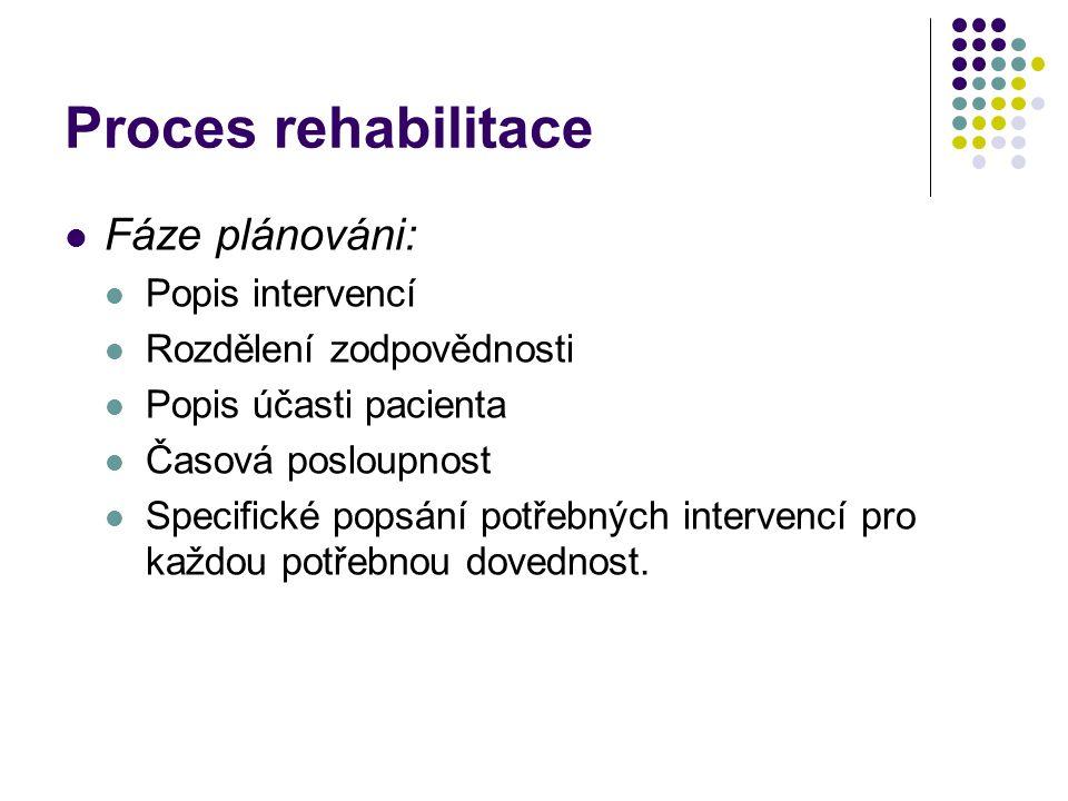 Proces rehabilitace Fáze plánováni: Popis intervencí