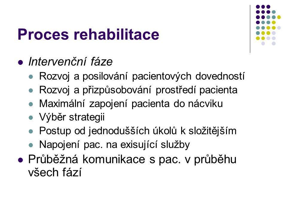 Proces rehabilitace Intervenční fáze
