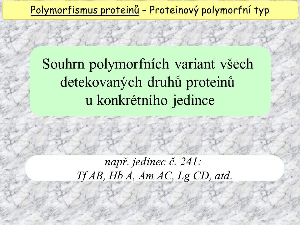 Souhrn polymorfních variant všech detekovaných druhů proteinů