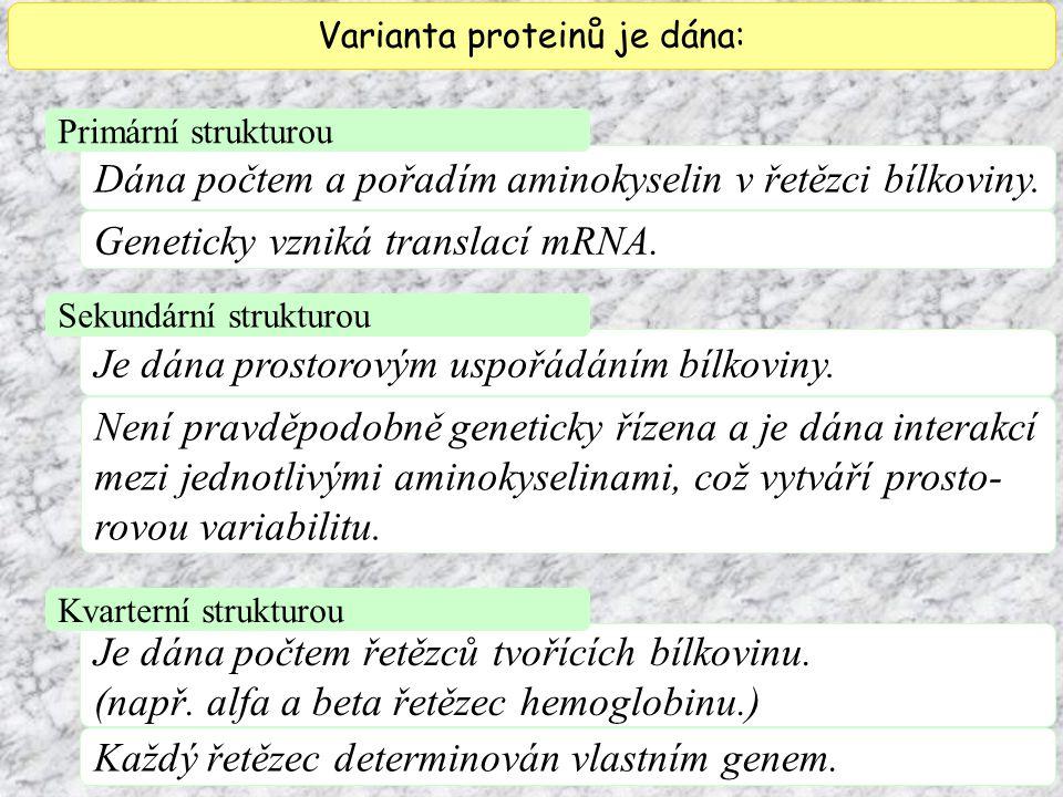 Varianta proteinů je dána: