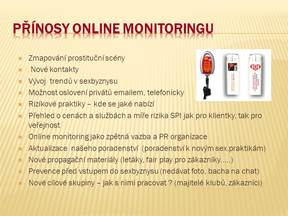Přínosy online monitoringu