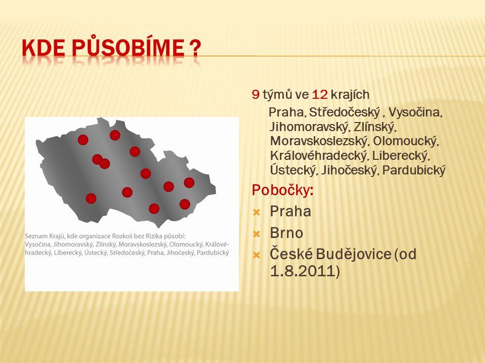 Kde působíme Pobočky: Praha Brno České Budějovice (od 1.8.2011)