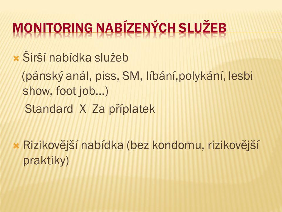 Monitoring nabízených služeb