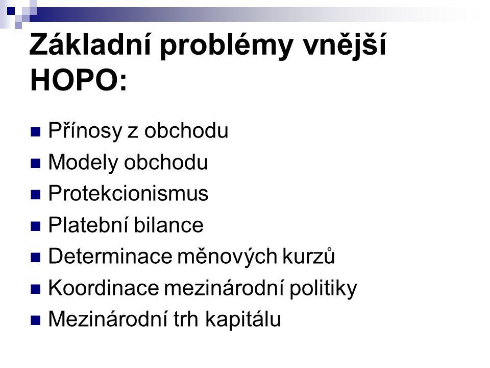 Základní problémy vnější HOPO: