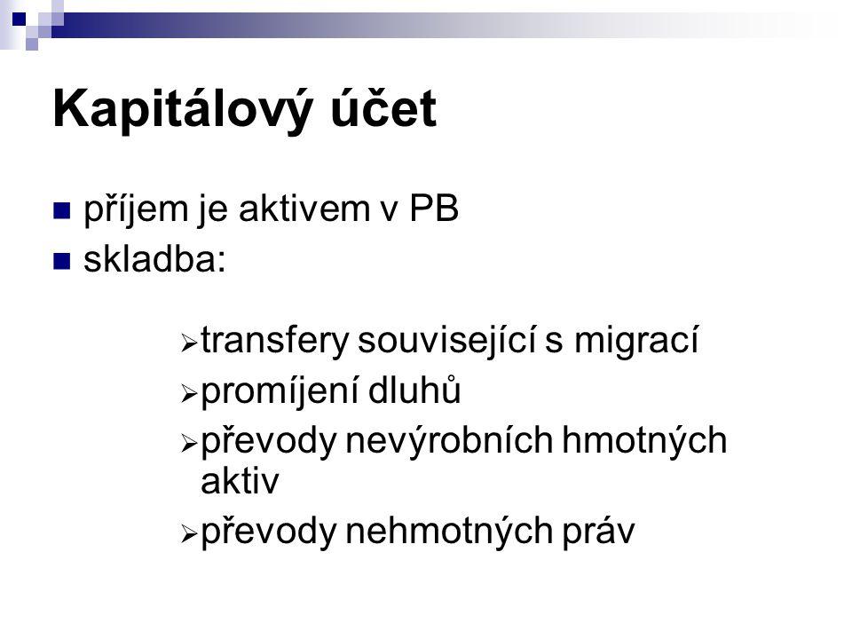 Kapitálový účet příjem je aktivem v PB skladba: