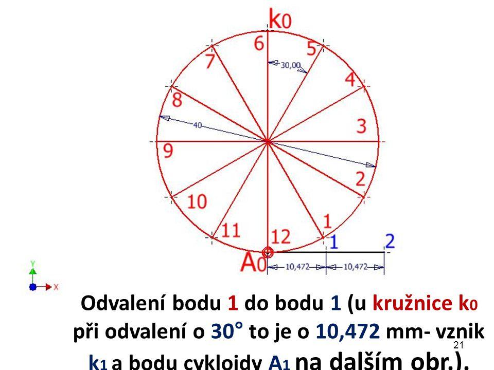 Odvalení bodu 1 do bodu 1 (u kružnice k0 při odvalení o 30° to je o 10,472 mm- vznik k1 a bodu cykloidy A1 na dalším obr.).