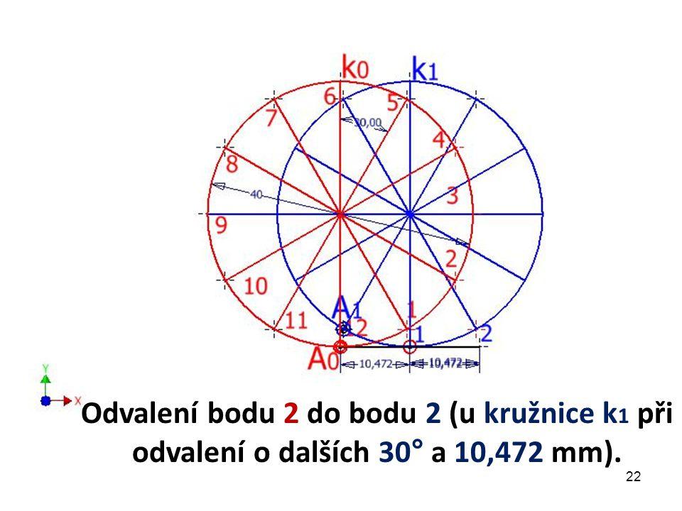 Odvalení bodu 2 do bodu 2 (u kružnice k1 při odvalení o dalších 30° a 10,472 mm).