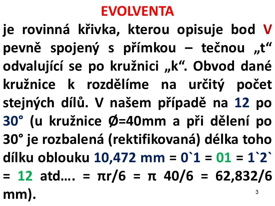 EVOLVENTA