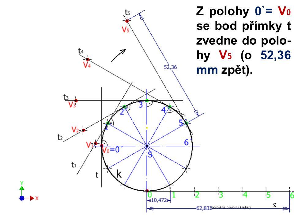 Z polohy 0`= V0 se bod přímky t zvedne do polo- hy V5 (o 52,36 mm zpět).